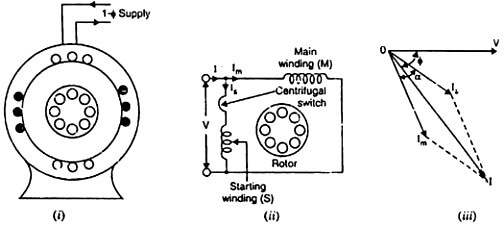 Split-Phase Induction Motor