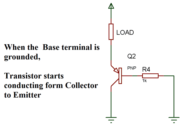 Working Concept of PNP transistor
