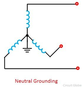 neutral-grounding