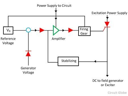 automatic-voltage-controlled-rectifier